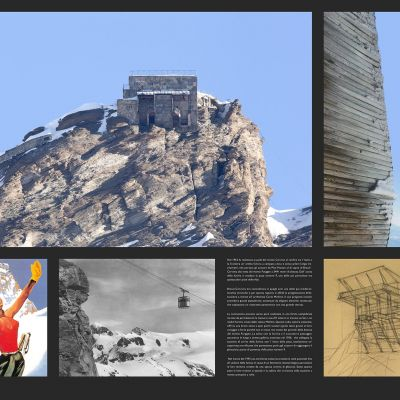 Furggen Seilbahn | Collage