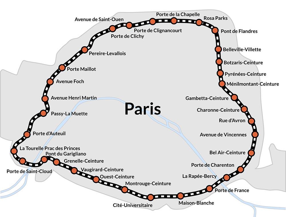 Petite Ceinture | Karte Streckenverlauf